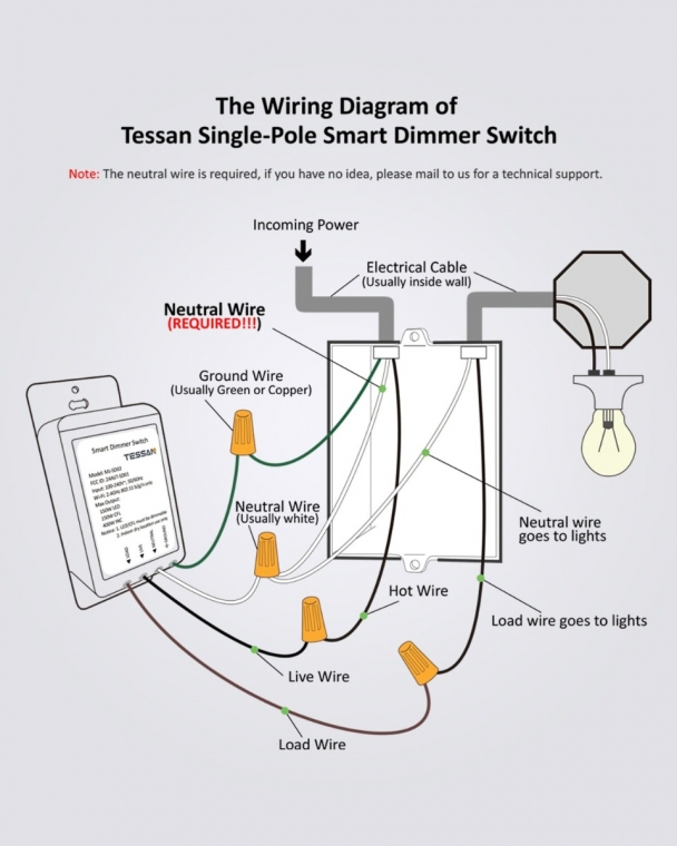4 Way Smart Switch Wiring Diagram With Dimmer from d39os1ebkza9dv.cloudfront.net